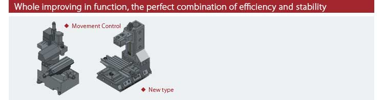 Whole improving in function, the perfect combination of efficiency and stability
